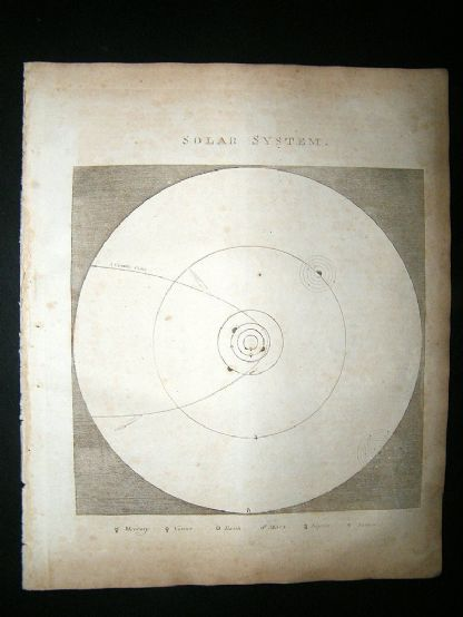 Astronomy Print: 1812 The Solar System, Antique. | Albion Prints